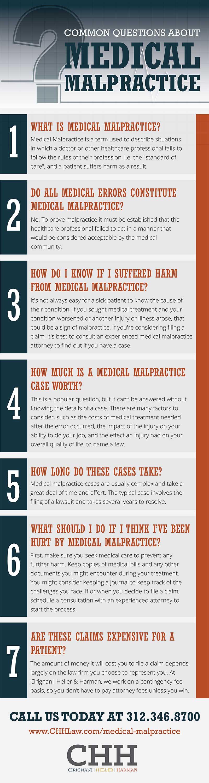 Chicago Medical Malpractice Lawyer